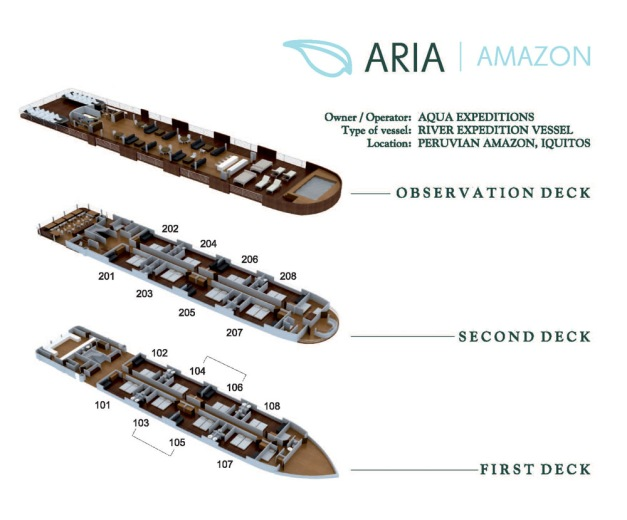 The Aria Amazon Deck Plan