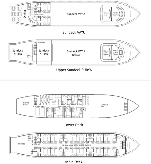 Deck Plans of the MV Manashputra